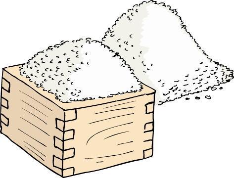 お米1合(普通米・無洗米)の量と水加減